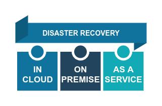 Soluzioni Di Disaster Recovery